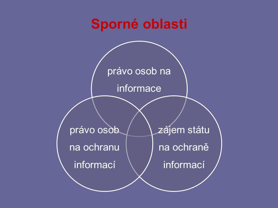 právo osob na informace