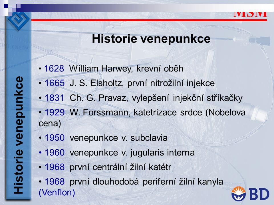Historie venepunkce Historie venepunkce