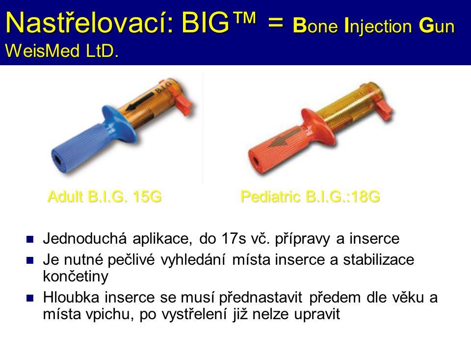Nastřelovací: BIG™ = Bone Injection Gun WeisMed LtD.