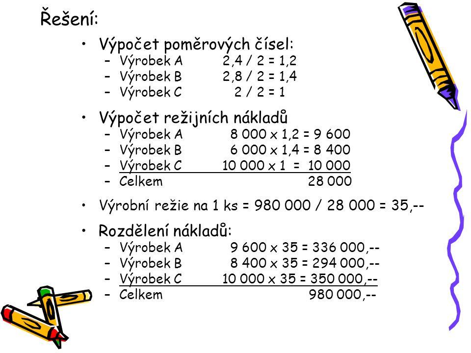 Řešení: Výpočet poměrových čísel: Výpočet režijních nákladů