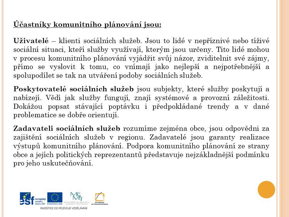 Účastníky komunitního plánování jsou: