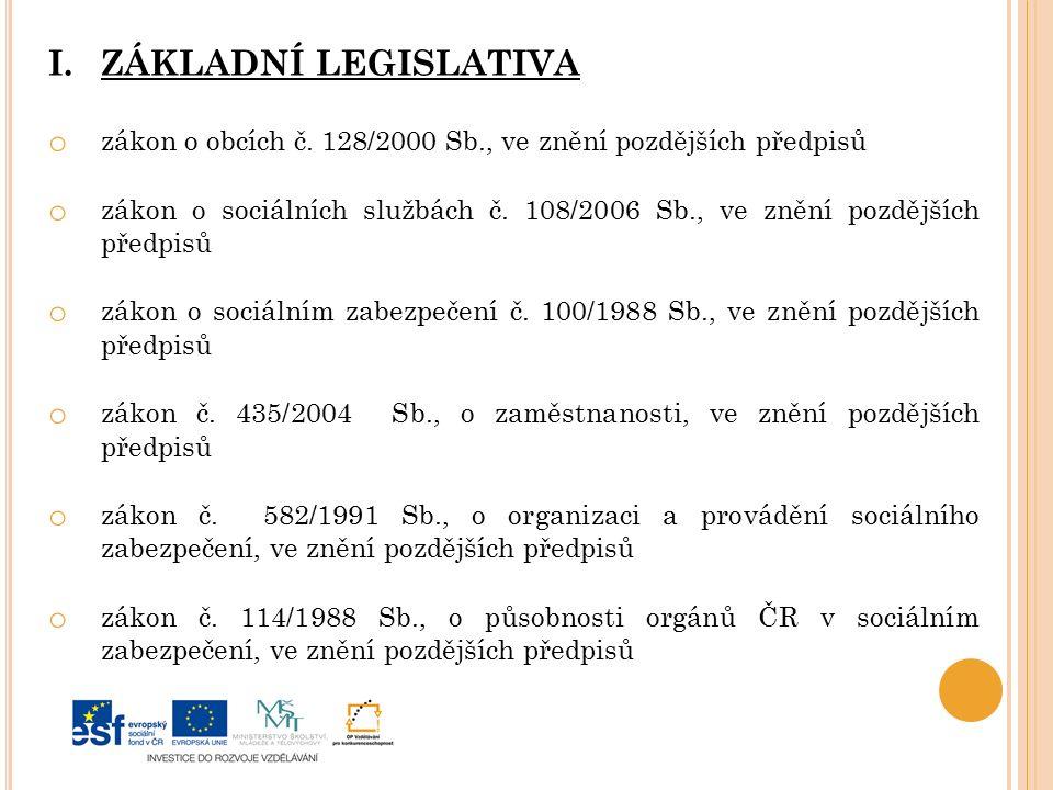 ZÁKLADNÍ LEGISLATIVA zákon o obcích č. 128/2000 Sb., ve znění pozdějších předpisů.