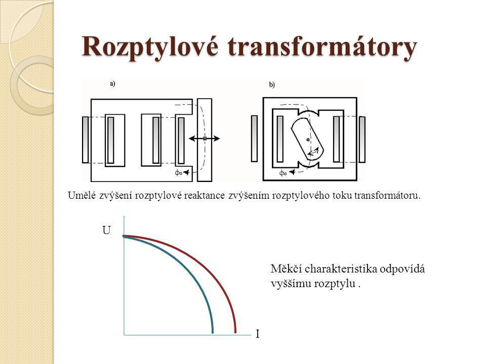 Rozptylové transformátory