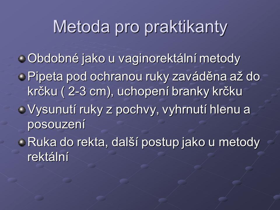 Metoda pro praktikanty