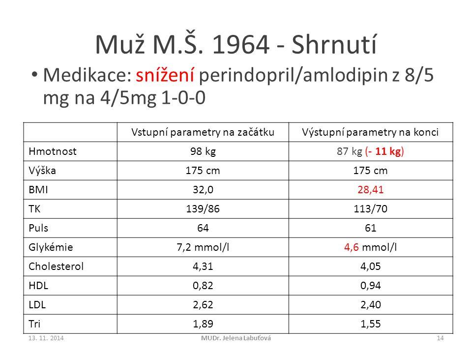 Muž M.Š. 1964 - Shrnutí Medikace: snížení perindopril/amlodipin z 8/5 mg na 4/5mg 1-0-0. Vstupní parametry na začátku.