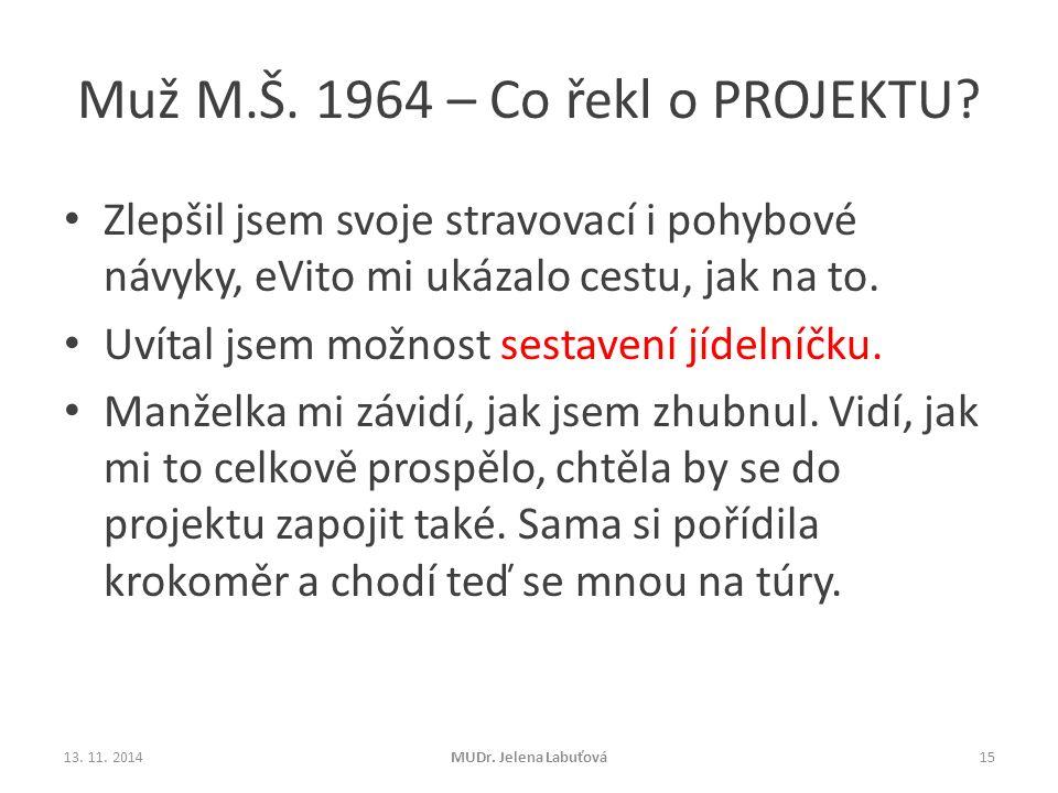 Muž M.Š. 1964 – Co řekl o PROJEKTU