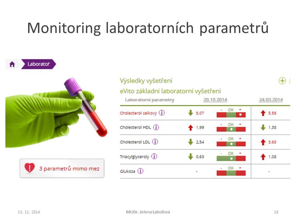 Monitoring laboratorních parametrů