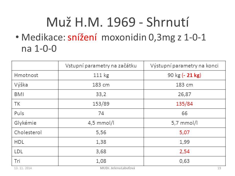 Muž H.M. 1969 - Shrnutí Medikace: snížení moxonidin 0,3mg z 1-0-1 na 1-0-0. Vstupní parametry na začátku.