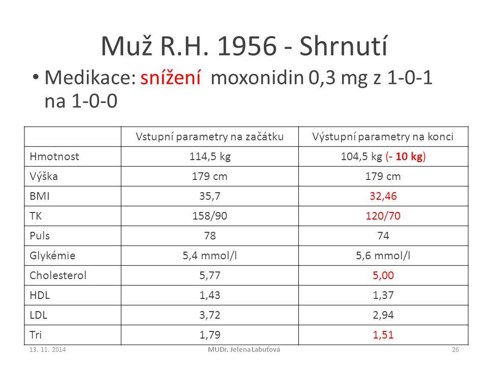 Muž R.H. 1956 - Shrnutí Medikace: snížení moxonidin 0,3 mg z 1-0-1 na 1-0-0. Vstupní parametry na začátku.