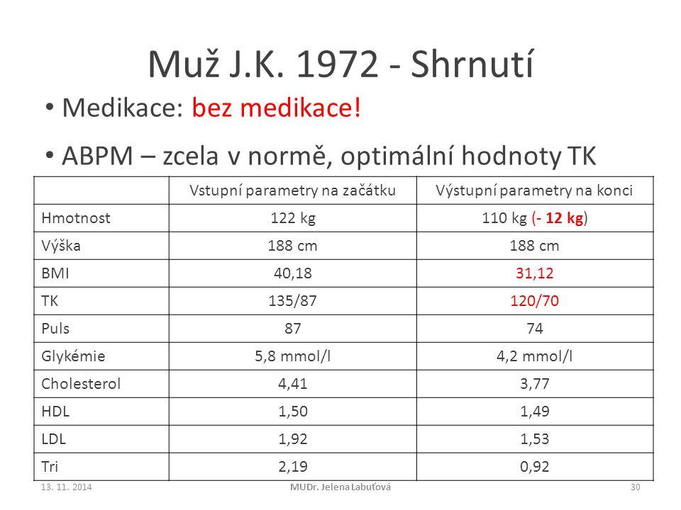 Muž J.K. 1972 - Shrnutí Medikace: bez medikace!