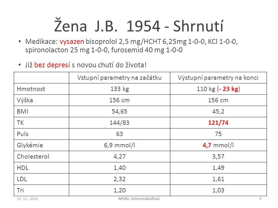 Žena J.B. 1954 - Shrnutí Medikace: vysazen bisoprolol 2,5 mg/HCHT 6,25mg 1-0-0, KCl 1-0-0, spironolacton 25 mg 1-0-0, furosemid 40 mg 1-0-0.