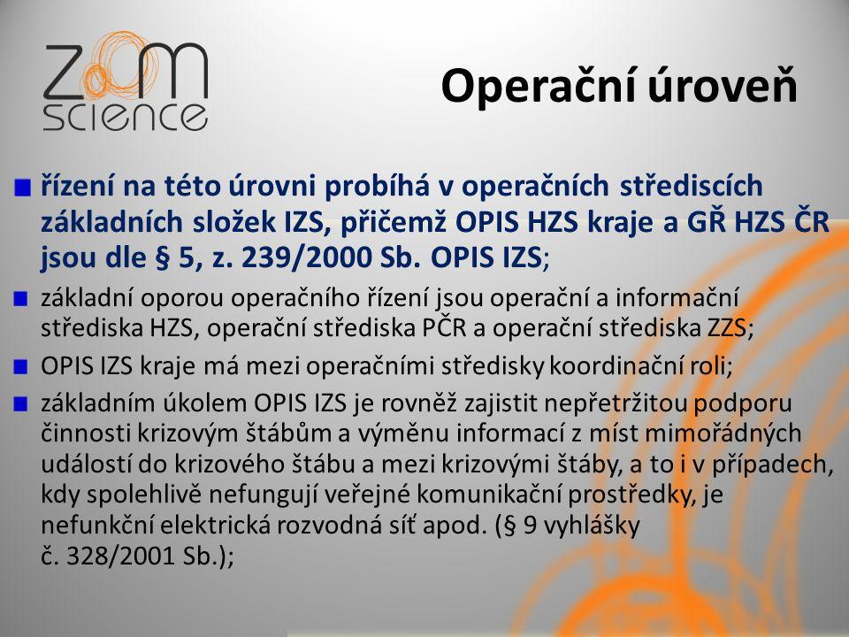 Operační úroveň