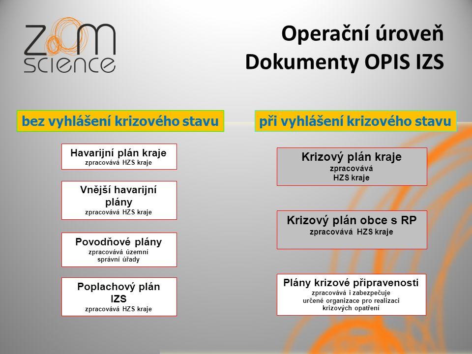 Operační úroveň Dokumenty OPIS IZS