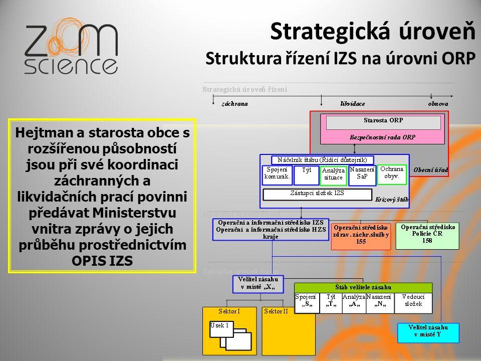 Strategická úroveň Struktura řízení IZS na úrovni ORP