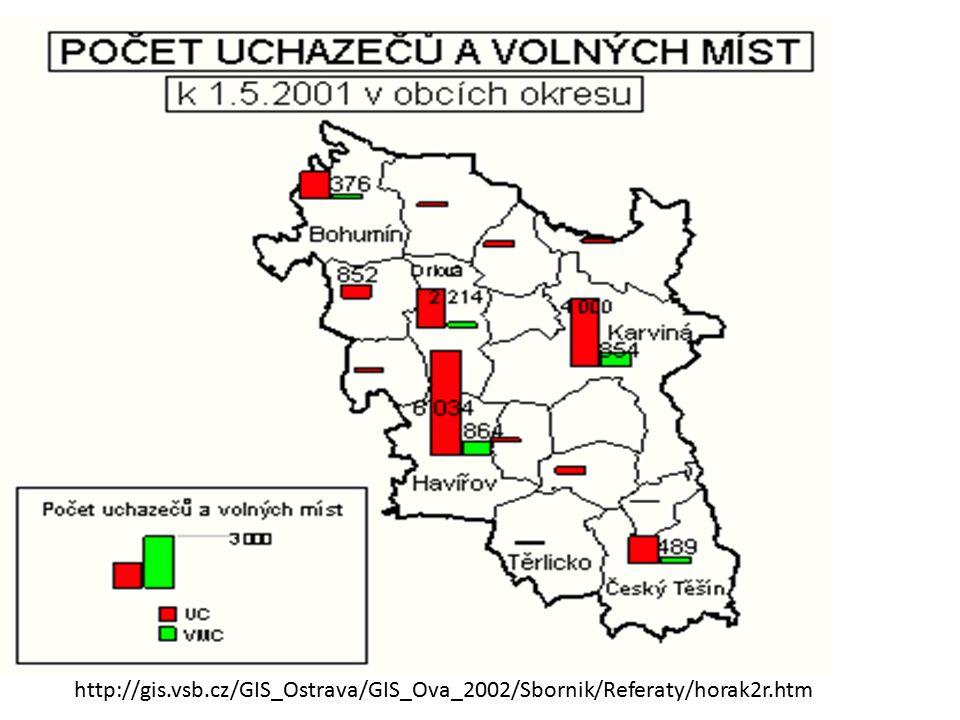 http://gis. vsb. cz/GIS_Ostrava/GIS_Ova_2002/Sbornik/Referaty/horak2r