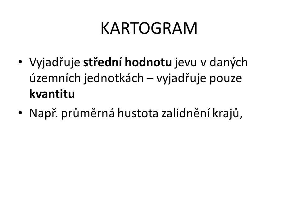 KARTOGRAM Vyjadřuje střední hodnotu jevu v daných územních jednotkách – vyjadřuje pouze kvantitu.