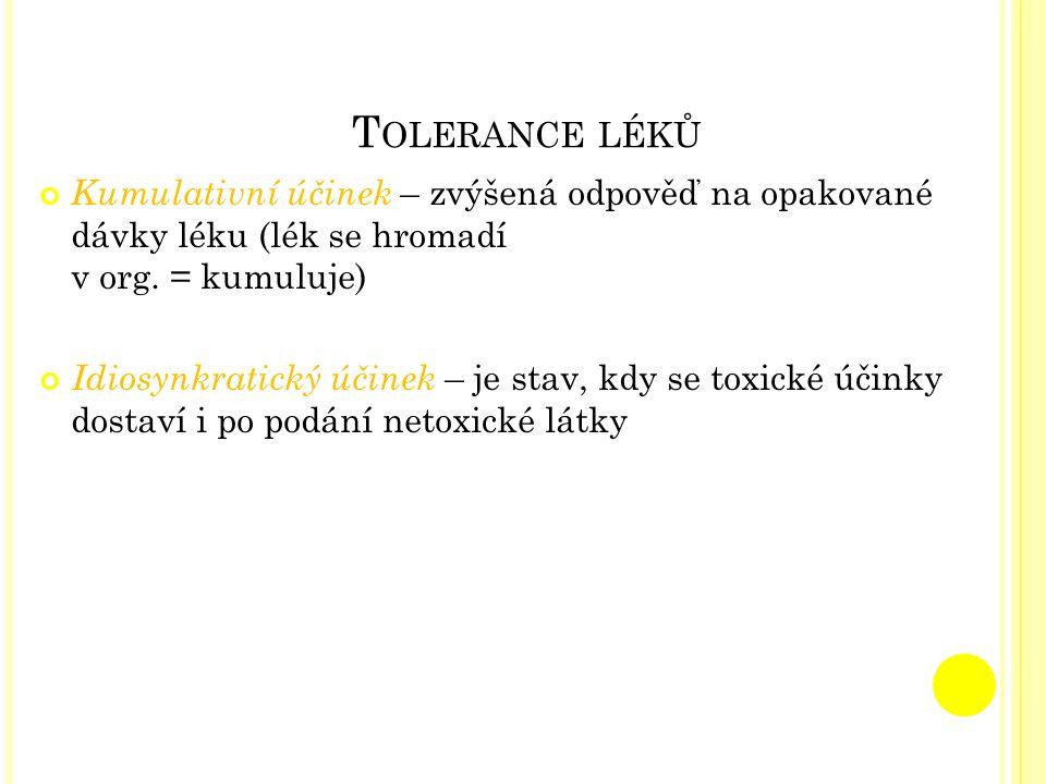 Tolerance léků Kumulativní účinek – zvýšená odpověď na opakované dávky léku (lék se hromadí v org. = kumuluje)