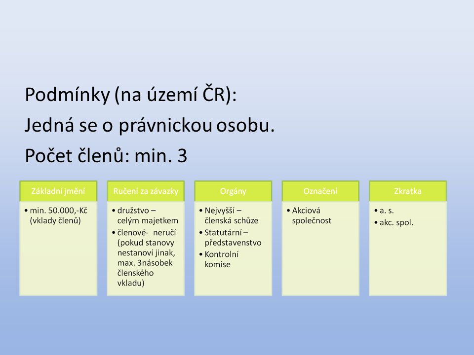 Podmínky (na území ČR):