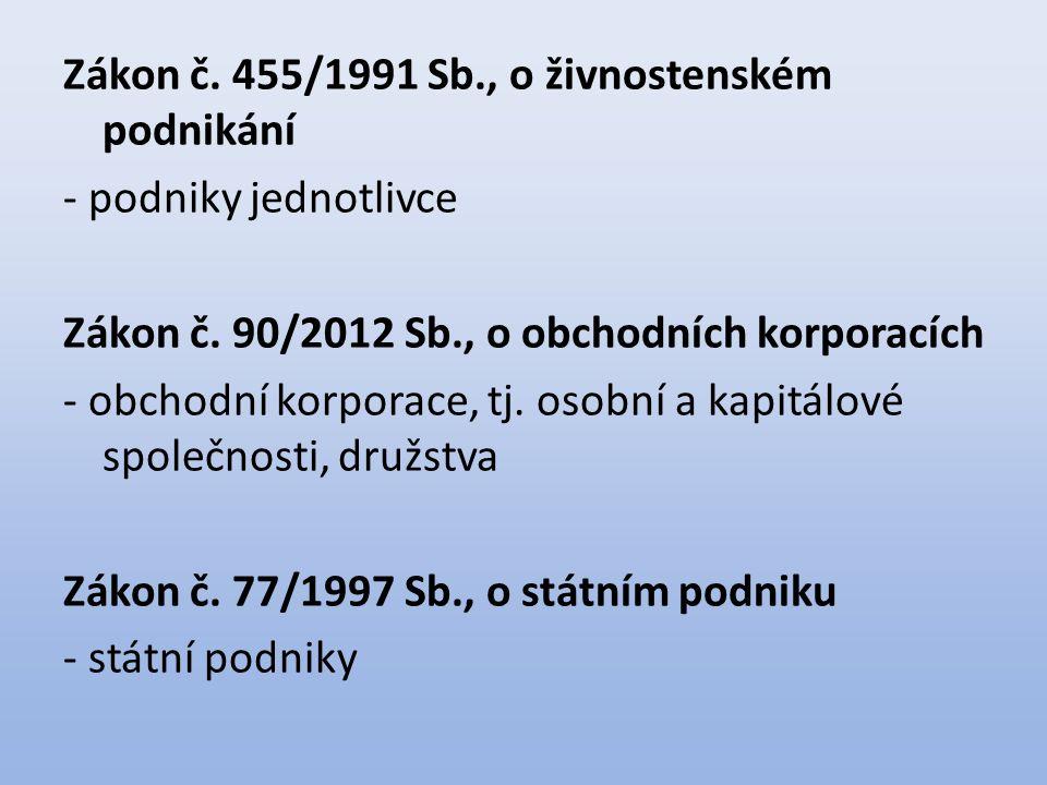 Zákon č. 455/1991 Sb., o živnostenském podnikání