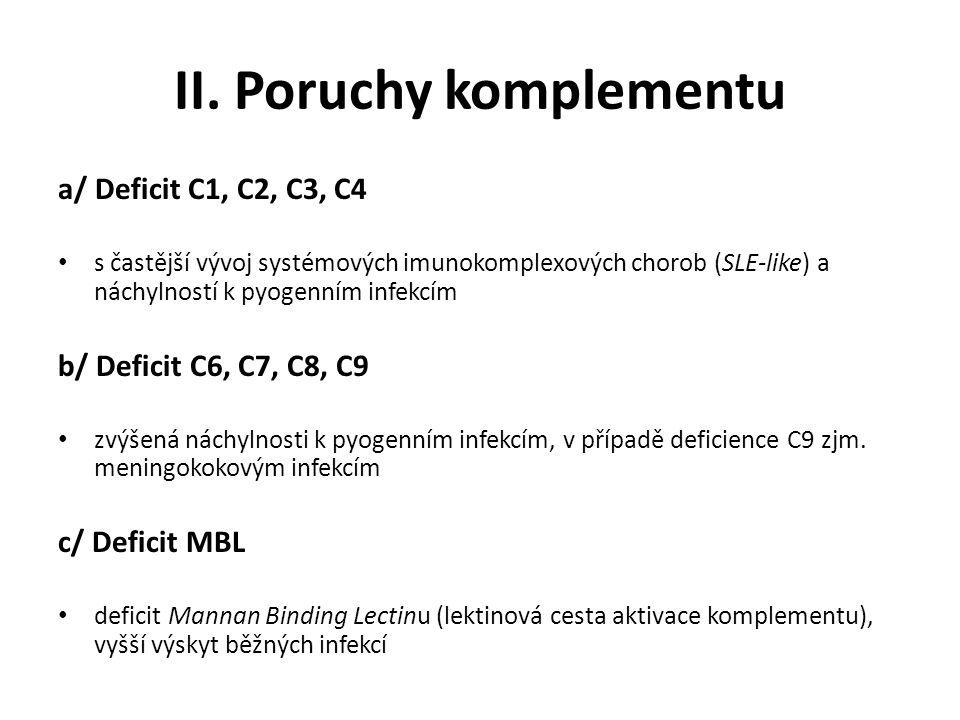 II. Poruchy komplementu