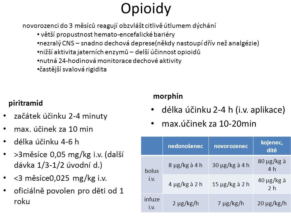 Opioidy délka účinku 2-4 h (i.v. aplikace) max.účinek za 10-20min