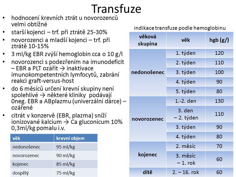 Transfuze hodnocení krevních ztrát u novorozenců velmi obtížné