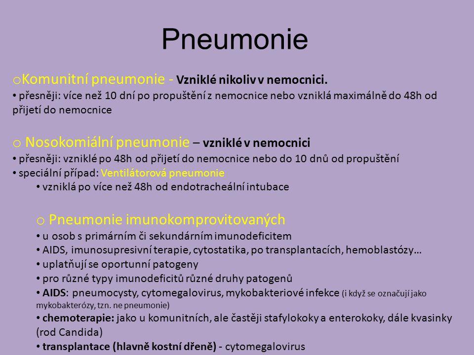 Pneumonie Komunitní pneumonie - Vzniklé nikoliv v nemocnici.