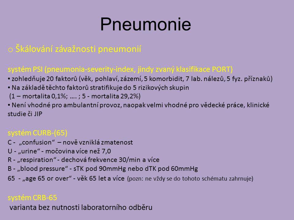 Pneumonie Škálování závažnosti pneumonií