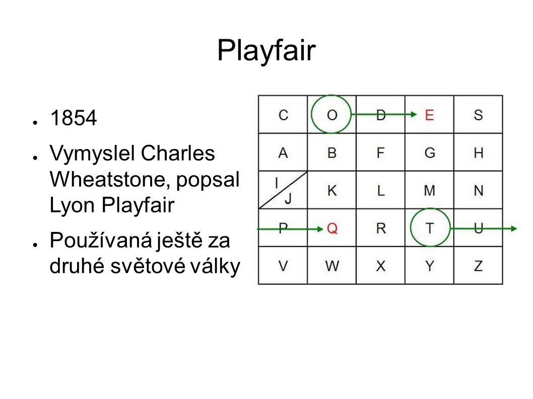 Playfair 1854 Vymyslel Charles Wheatstone, popsal Lyon Playfair
