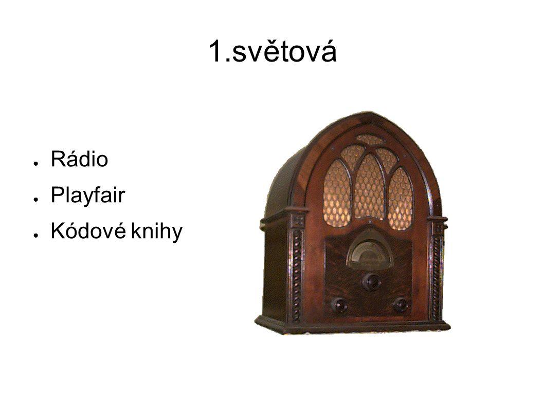 1.světová Rádio Playfair Kódové knihy