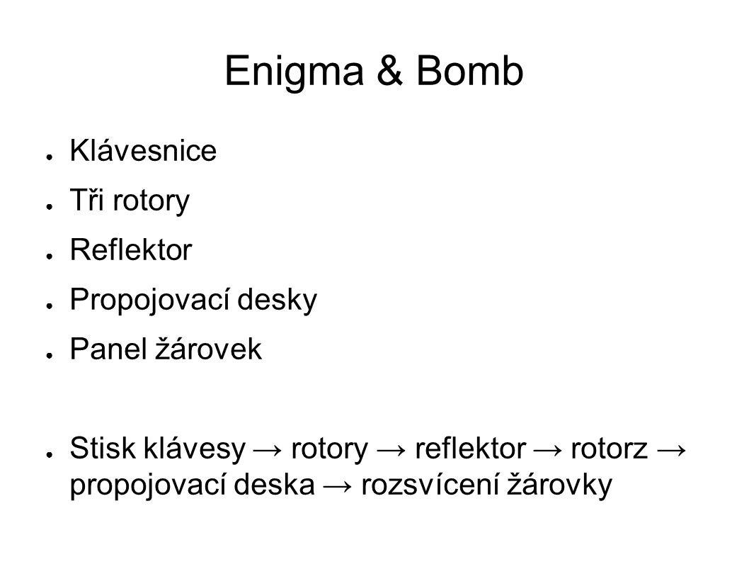 Enigma & Bomb Klávesnice Tři rotory Reflektor Propojovací desky