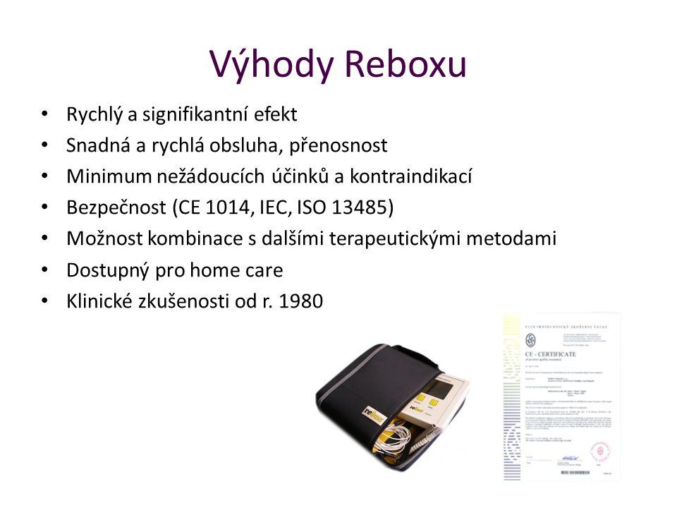 Výhody Reboxu Rychlý a signifikantní efekt