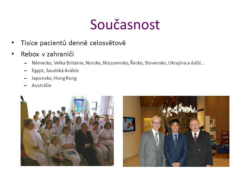 Současnost Tisíce pacientů denně celosvětově Rebox v zahraničí