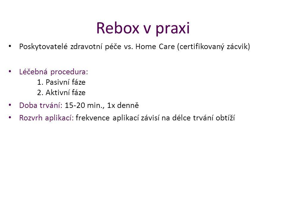 Rebox v praxi Poskytovatelé zdravotní péče vs. Home Care (certifikovaný zácvik) Léčebná procedura: 1. Pasivní fáze 2. Aktivní fáze.