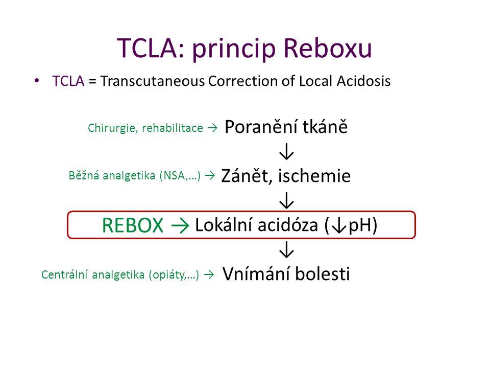 TCLA: princip Reboxu REBOX →