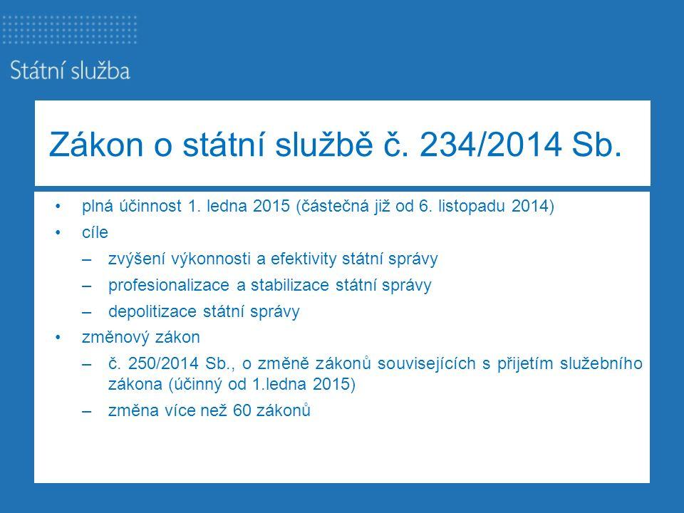 Zákon o státní službě č. 234/2014 Sb.