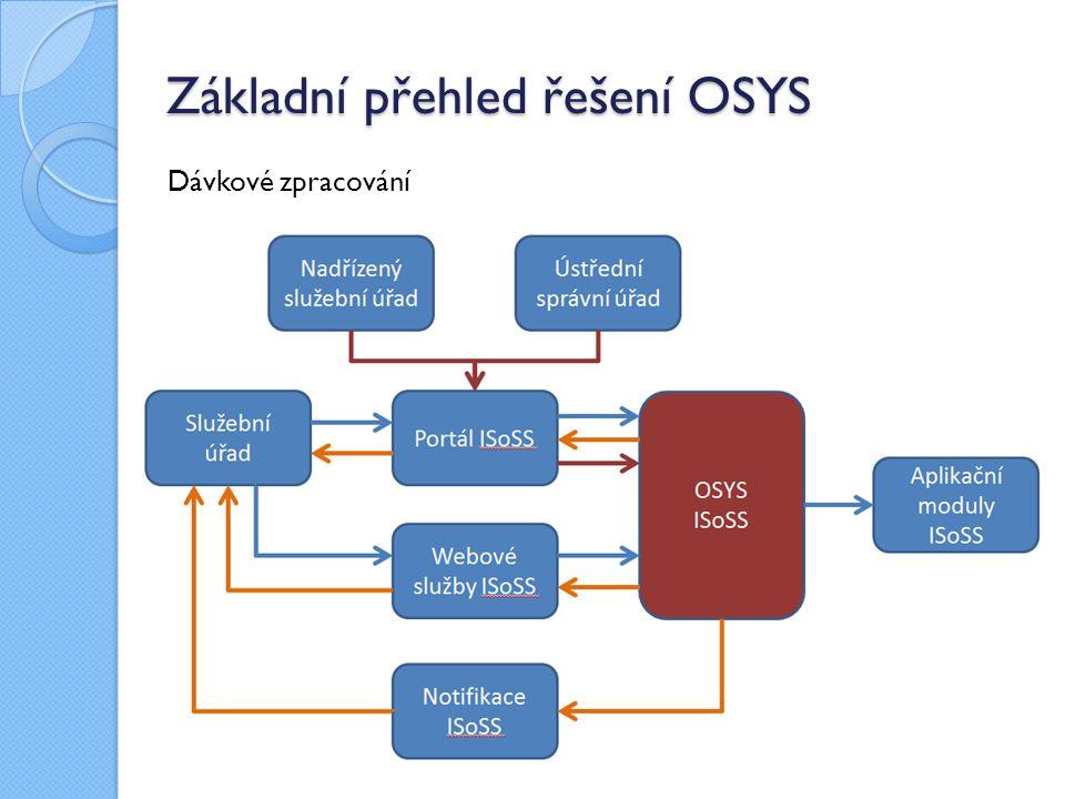 Základní přehled řešení OSYS