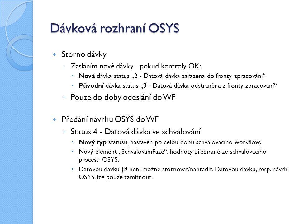 Dávková rozhraní OSYS Storno dávky Pouze do doby odeslání do WF