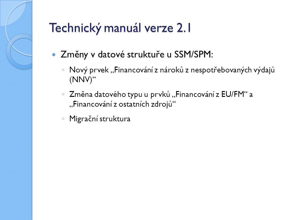 Technický manuál verze 2.1