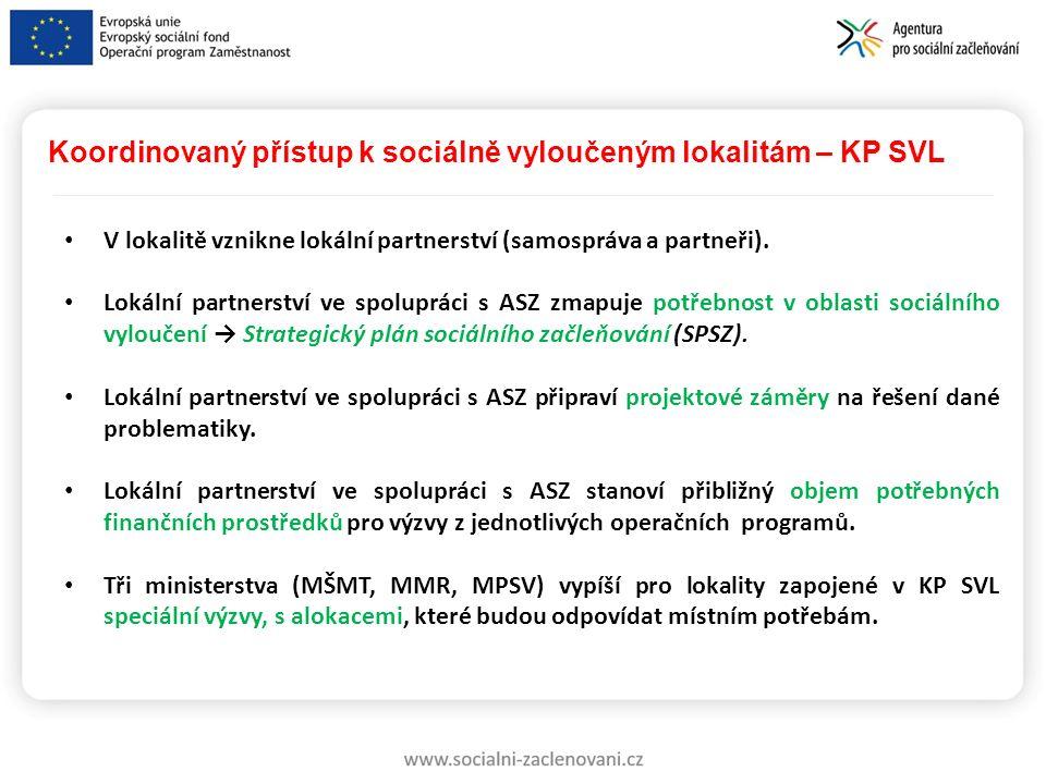 Koordinovaný přístup k sociálně vyloučeným lokalitám – KP SVL