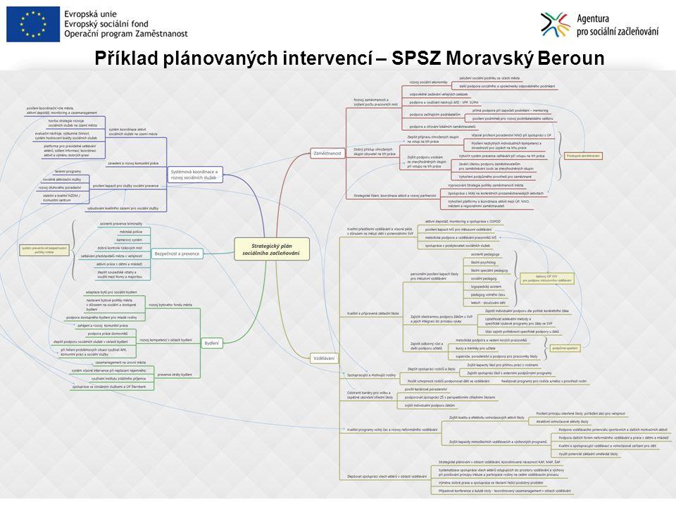 Příklad plánovaných intervencí – SPSZ Moravský Beroun