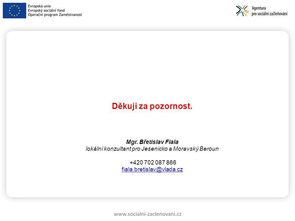 lokální konzultant pro Jesenicko a Moravský Beroun