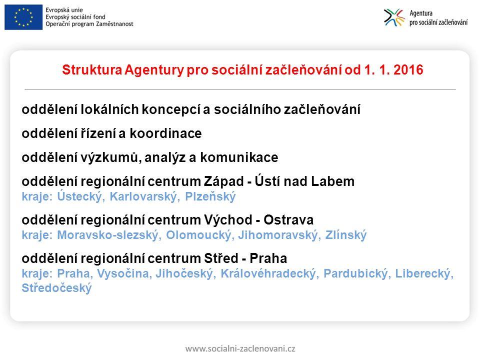 Struktura Agentury pro sociální začleňování od 1. 1. 2016