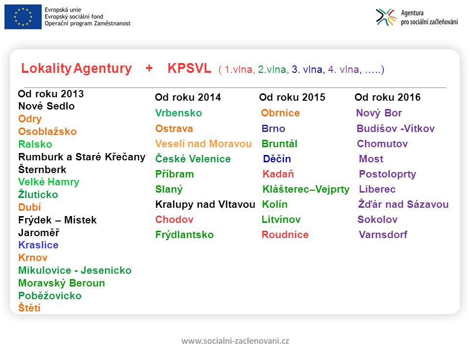Lokality Agentury + KPSVL ( 1.vlna, 2.vlna, 3. vlna, 4. vlna, …..)