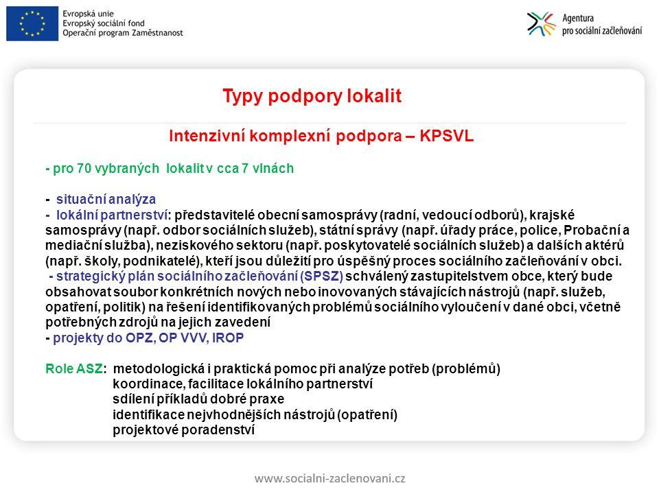 Typy podpory lokalit Intenzivní komplexní podpora – KPSVL