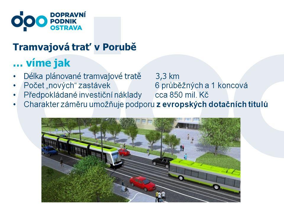 … víme jak Tramvajová trať v Porubě