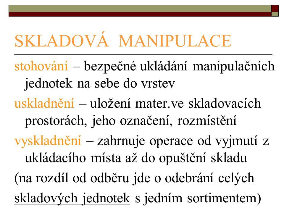 SKLADOVÁ MANIPULACE stohování – bezpečné ukládání manipulačních jednotek na sebe do vrstev.