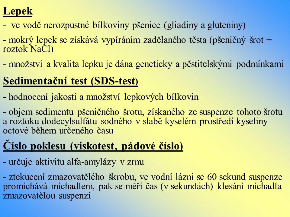 Sedimentační test (SDS-test)
