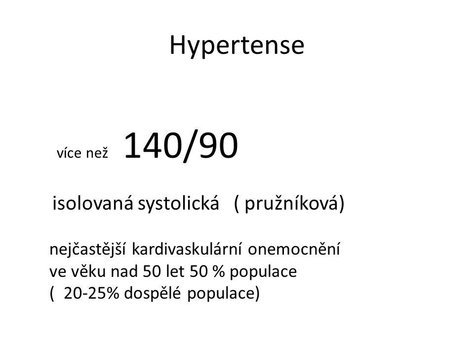 Hypertense isolovaná systolická ( pružníková)