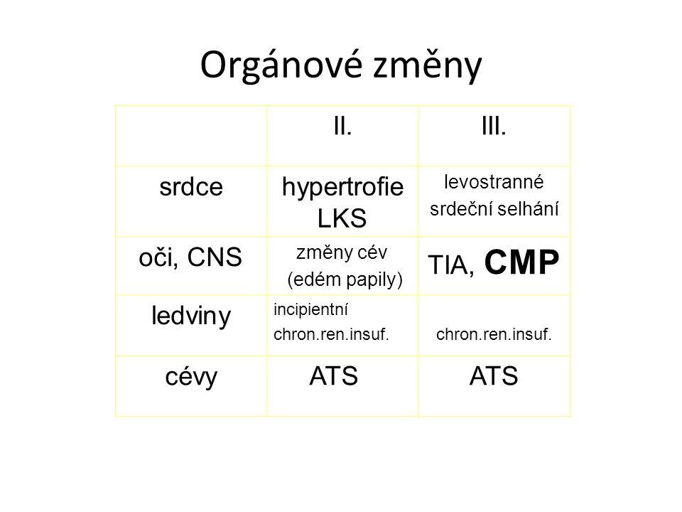 Orgánové změny II. III. srdce hypertrofieLKS oči, CNS TIA, CMP ledviny